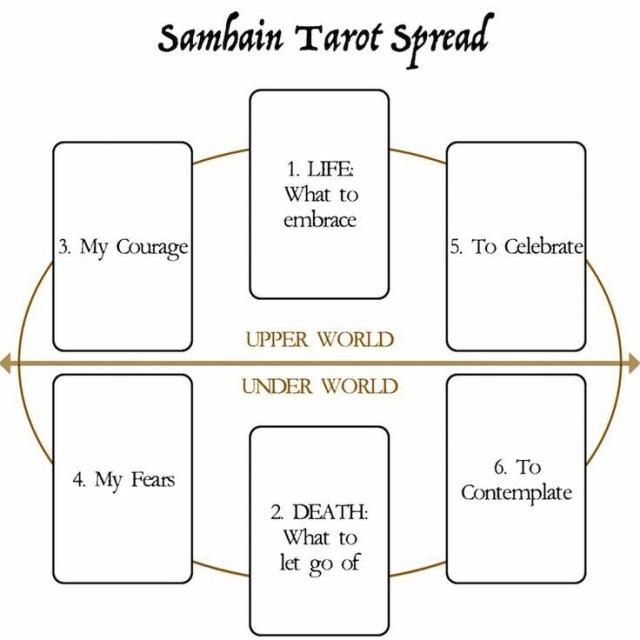 samhain-vampire-tarot-reading-spookymrsgreen